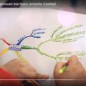 Innovation in Indian Universities