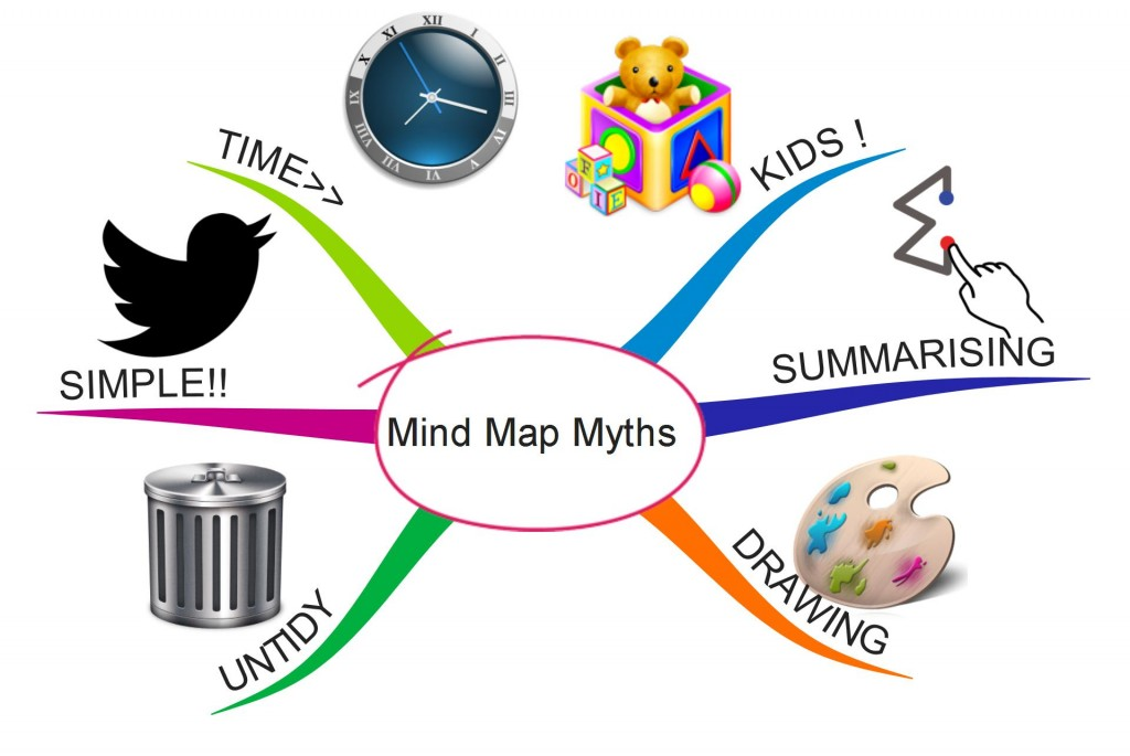 6 Myths that may be stopping you from using radiant thinking via Mind Maps