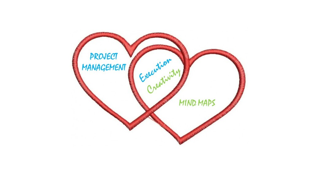 Project Management & Mind Mapping: The Perfect Marriage