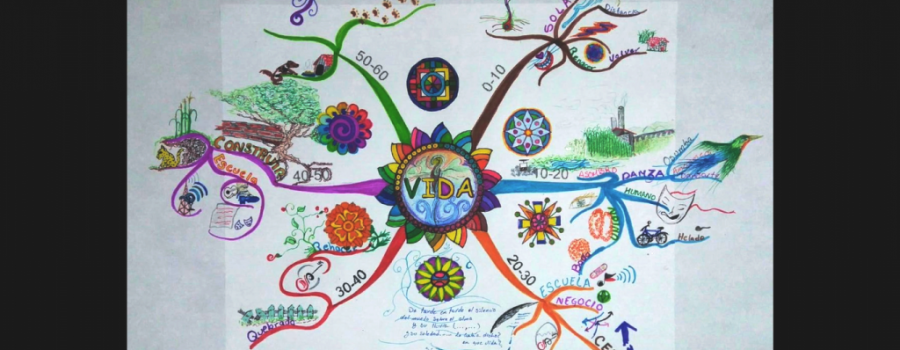 Mind Map Mandala's @MEXICO ! Olé !