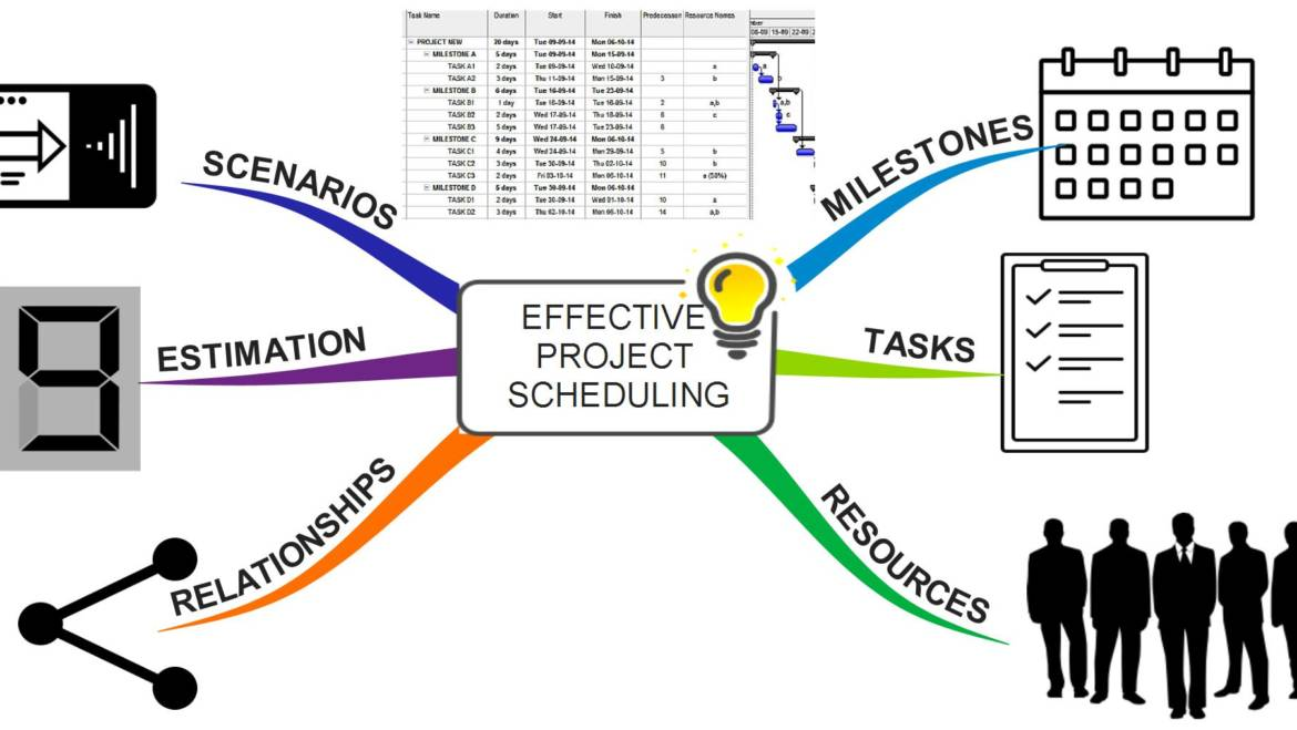 6 Essential Elements of a Project Schedule