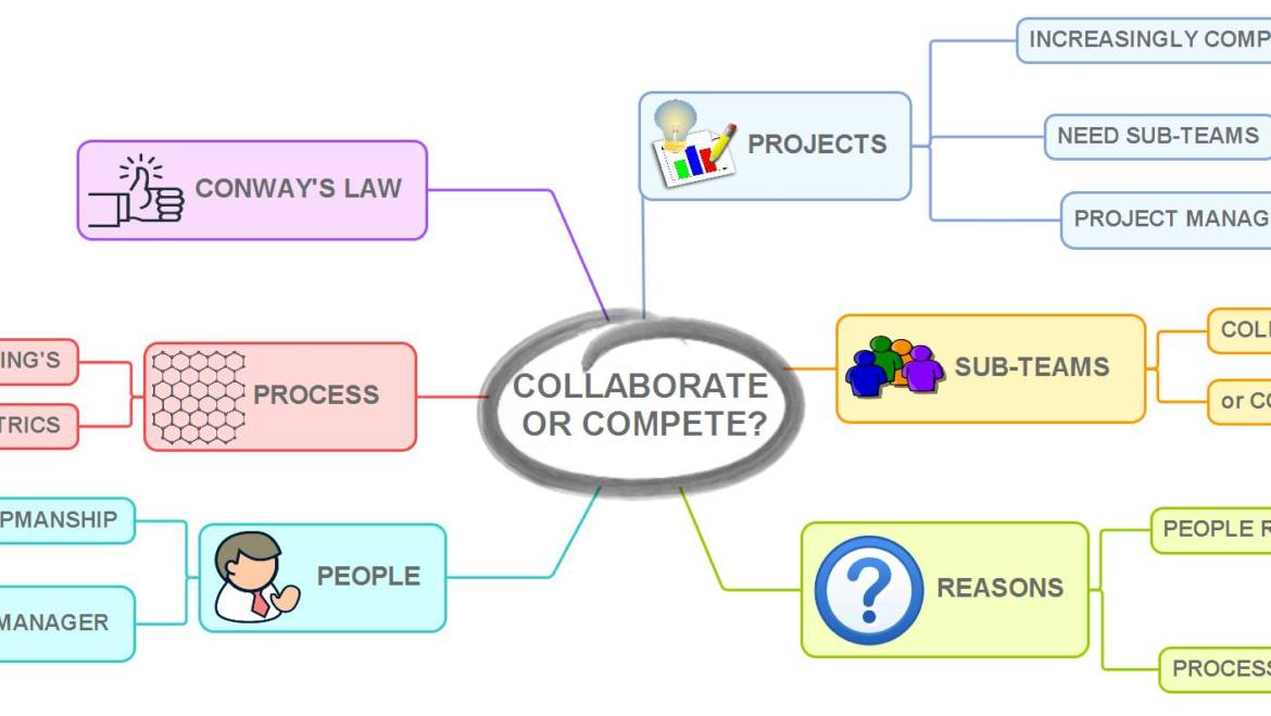 To Compete or Collaborate !?